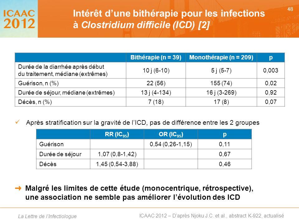 Intérêt d'une bithérapie pour les infections à Clostridium difficile (ICD) [2]